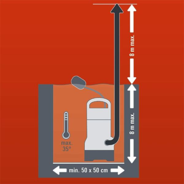Potopna pumpa za prljavu vodu Einhell GH-DP 7835, 780W (4170682)